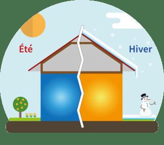 isolant thermique sol